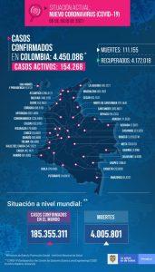 13 personas reportadas como fallecidas por covid-19 durante el día 8 julio en el Meta   Noticias de Buenaventura, Colombia y el Mundo